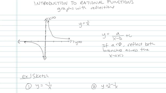 Introduction to Rational Functions  - Problem 5