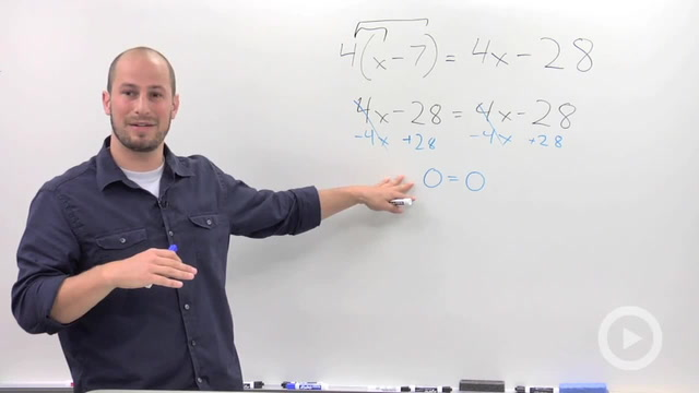 Solving Linear Equations - Problem 3