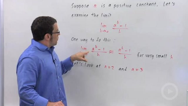An Important Limit