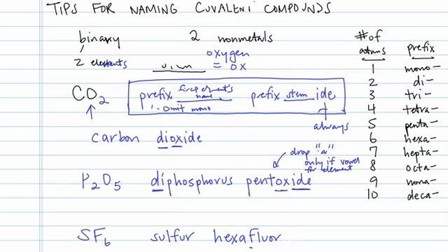 Tips for Naming Covalent Compounds