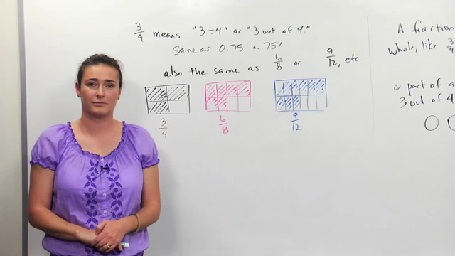 Multiplying and Reducing Fractions