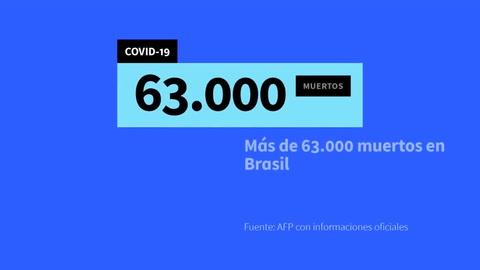 Brasil rebasa 1.5 millones de casos y Bolsonaro veta usode mascarillas