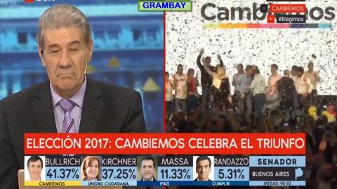 Si te perdiste la reflexión de Víctor Hugo Morales tras la derrota de Cristina, aquí podés verla