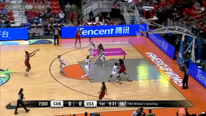 2019 Americup Highlights: USA 67, Canada 46