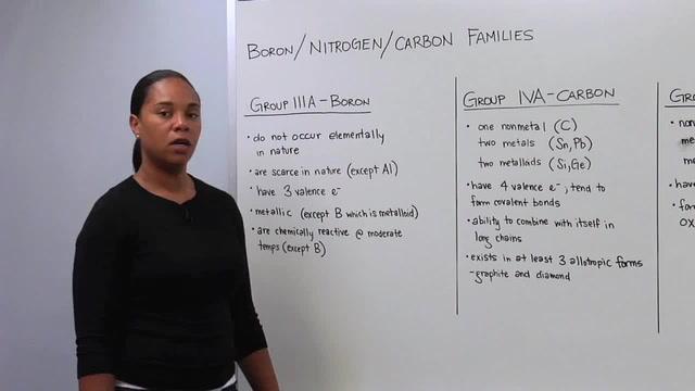 Boron Family - Carbon Family - Nitrogen Family