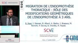 Migration de l