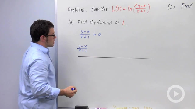 Infinite Limits; Vertical Asymptotes - Problem 3