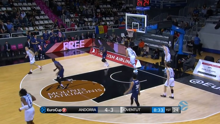 MoraBanc Andorra - Joventut Badalona: Reumen del partido de EuroCup