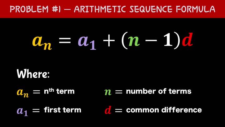Arithmetic Sequence Formula – ChiliMath