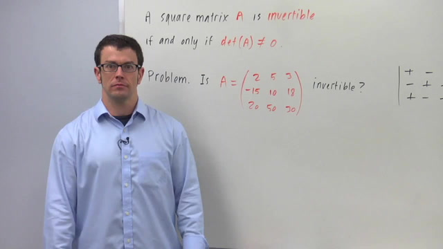 Invertible Square Matrices and Determinants - Problem 2