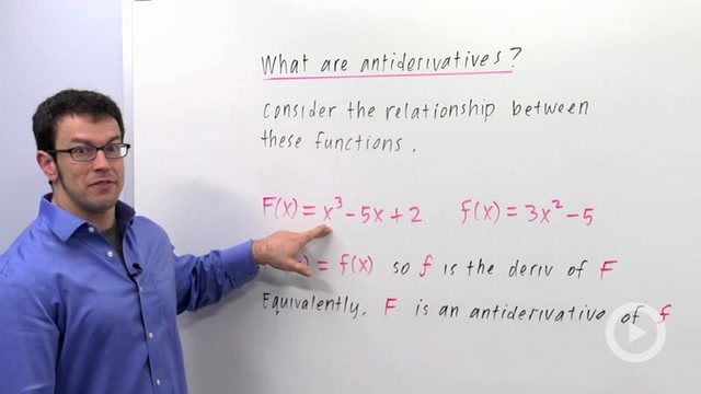 Definition of Antiderivatives