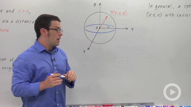Introduction to the 3D Coordinate System - Problem 2