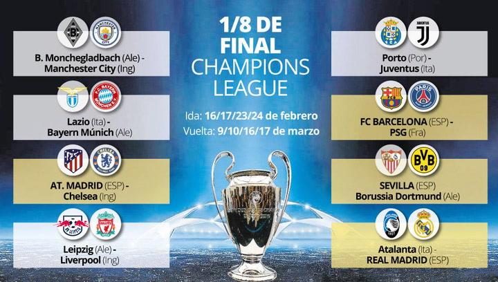 Así quedan los octavos de final de la Champions League