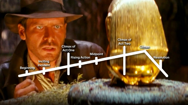 How 'Raiders of the Lost Ark' reveals everything you need to know about Indiana Jones in 10 minutes