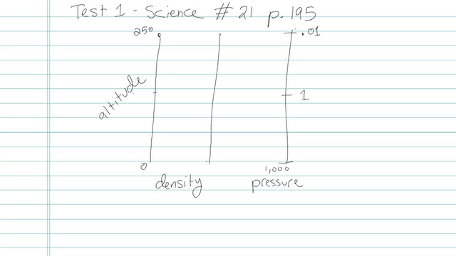 Test 1 - Science - Question 21