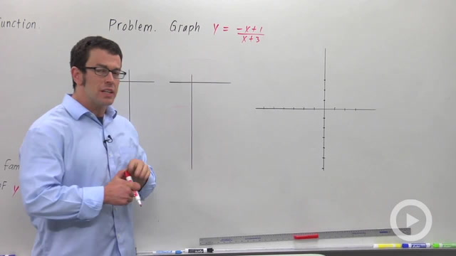 Introduction to Rational Functions - Problem 1