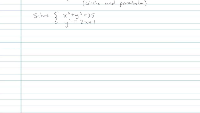 Introduction to Conic Sections - Problem 1