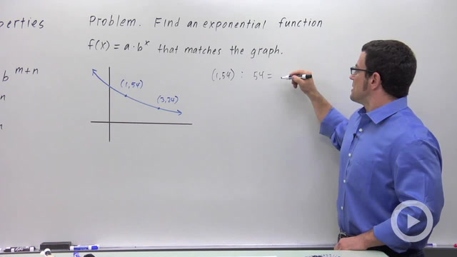 Exponential Functions - Problem 4
