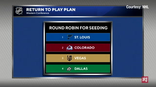 Outline for NHL's return-to-play plan – Video