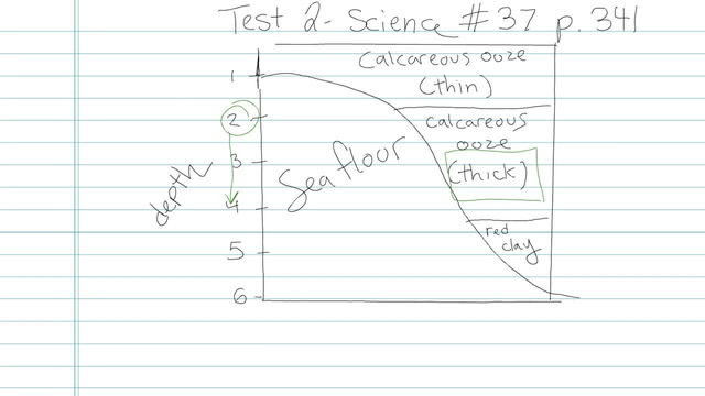 Test 2 - Science - Question 37