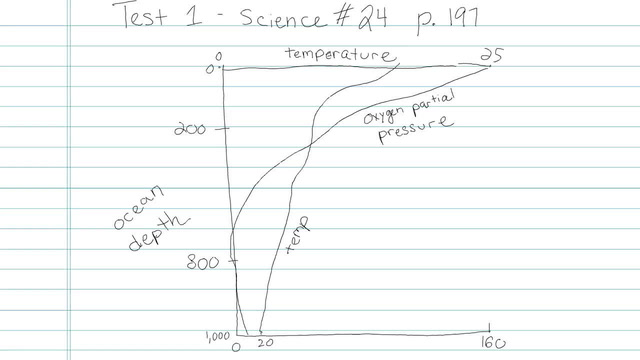 Test 1 - Science - Question 24
