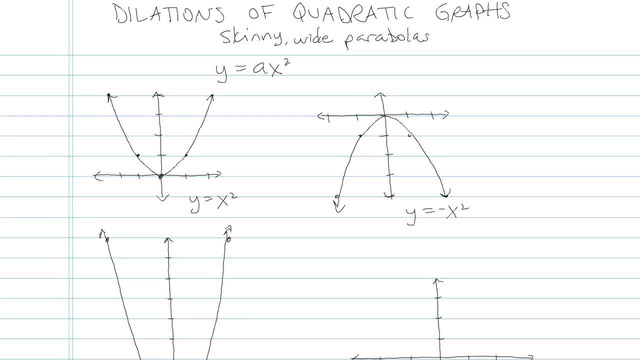 Dilations of Quadratic Graphs - Problem 3