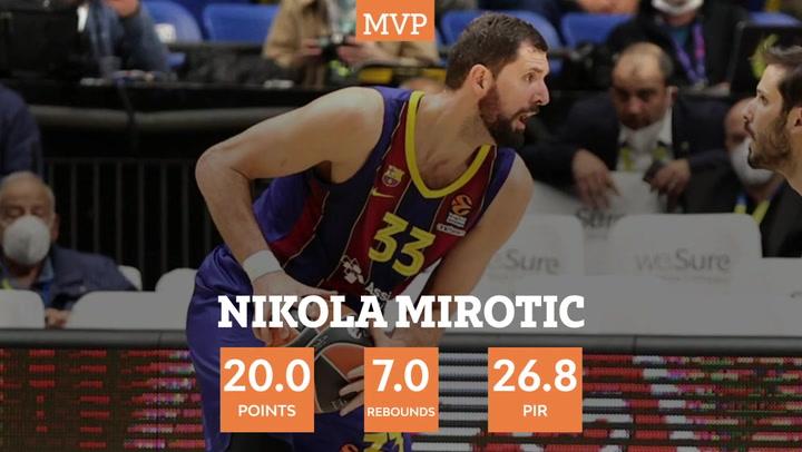 Mirotic, MVP de la Euroliga en el mes de marzo