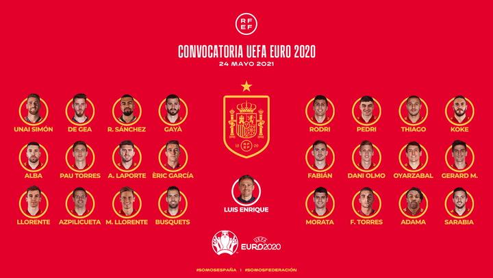 La lista de 24 jugadores de España para la Euro 2020: Ramos cae de la lista de Luis Enrique