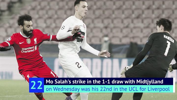 Mo Salah - Liverpool's Scoring King