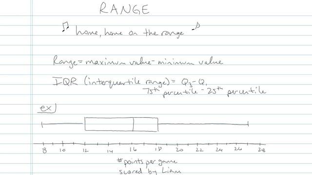 Range - Problem 3