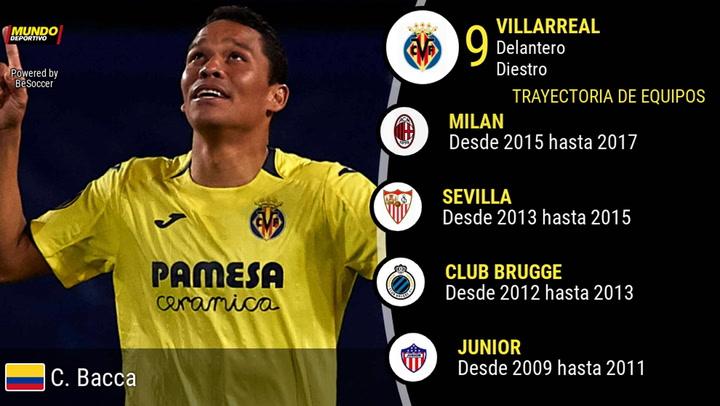 Las estadísticas de Carlos Bacca (Villarreal)