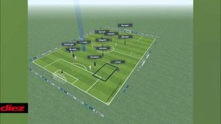 El análisis y movimientos tácticos del Motagua y Olimpia durante el clásico de la jornada 4