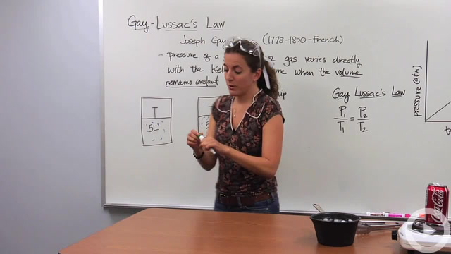 Gay Lussac's Law