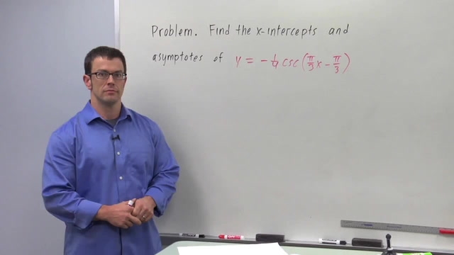 Asymptotes of Secant, Cosecant, and Cotangent - Problem 2
