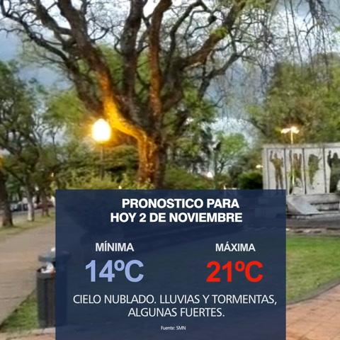Alerta por lluvias y tormentas fuertes en Entre Ríos
