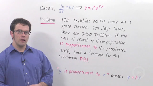The Differential Equation Model for Exponential Growth - Problem 1