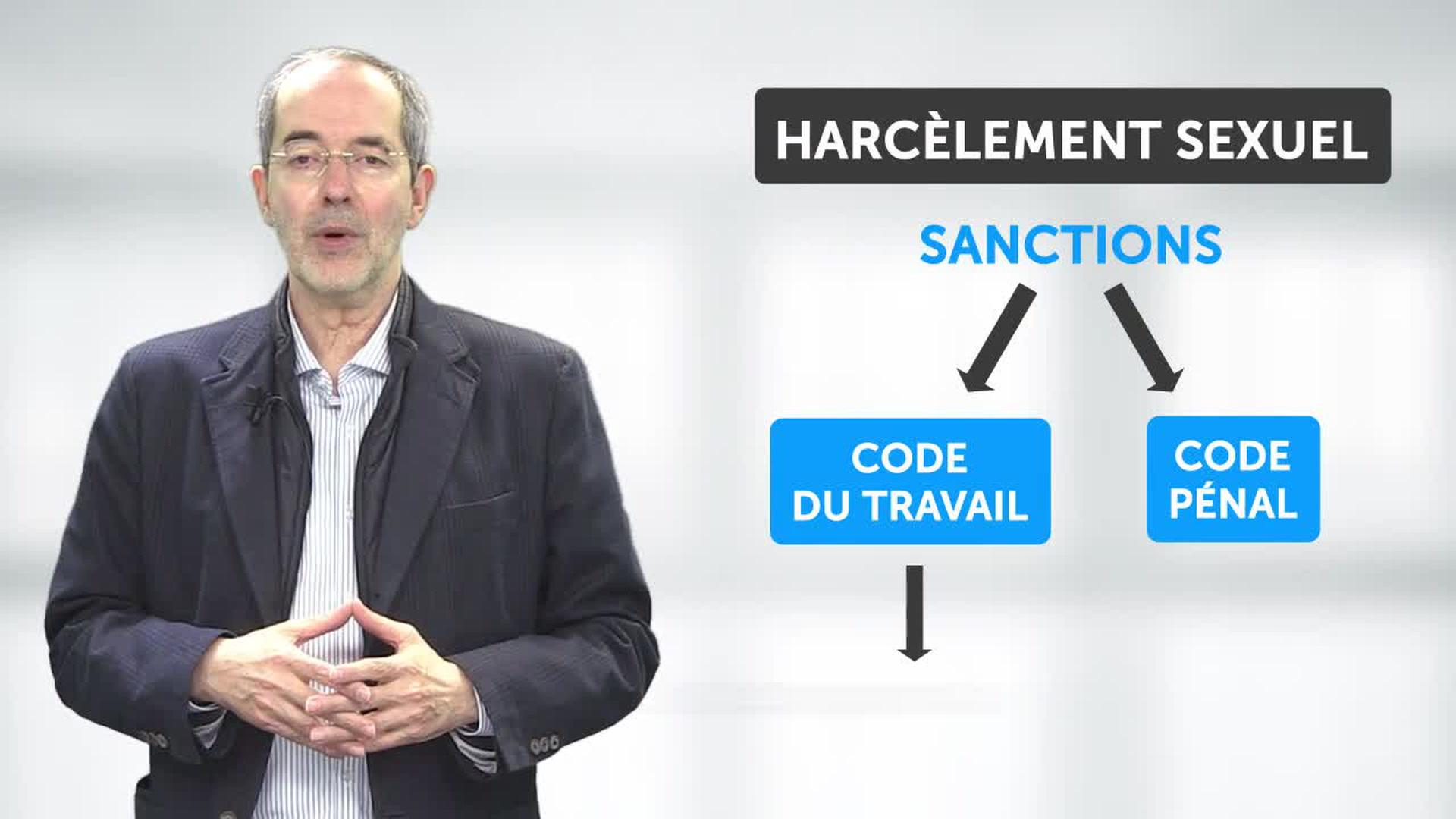 Modele De Lettre Signalement De Harcelement Moral Droit Finances