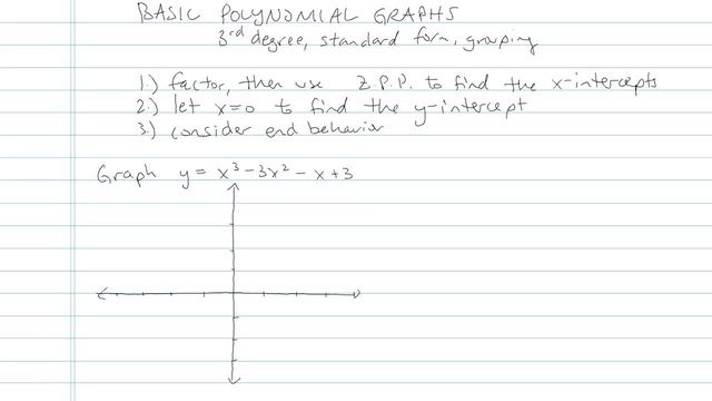 Basic Polynomial Graphs - Problem 5