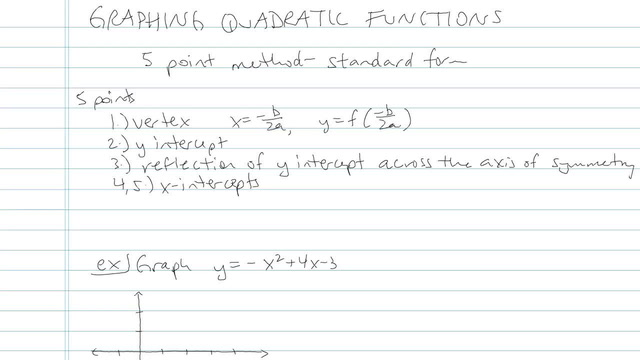Graphing Quadratic Equations - Problem 8