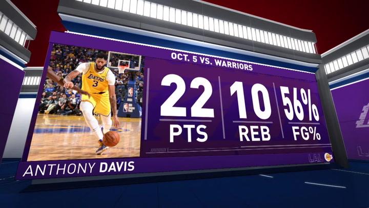 Anthony Davis anota 22 puntos ante los Warriors