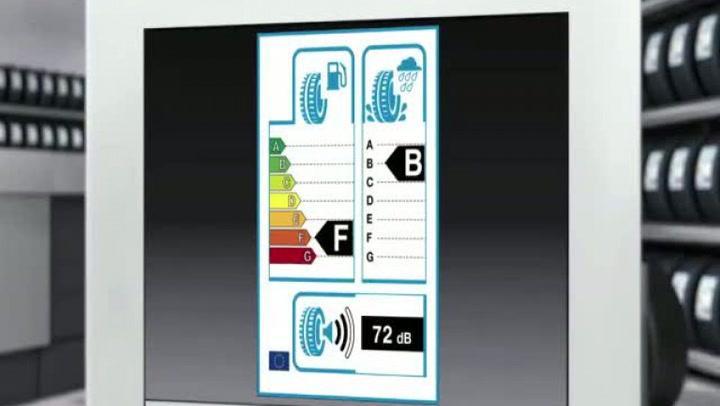 Bildekk: Hvordan tolke EU-etiketten