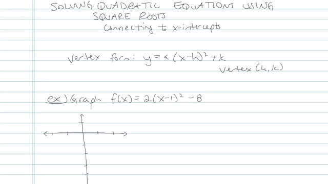 Solving Quadratic Equations Using Square Roots - Problem 6