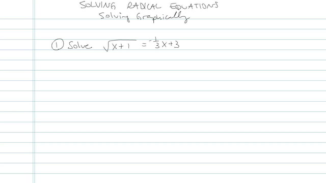 Solving Radical Equations - Problem 7