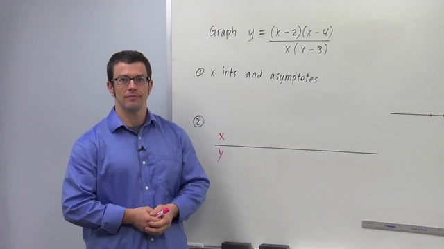 Graphing Rational Functions, n=m - Problem 2