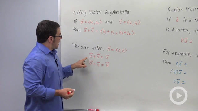 Addition and Scalar Multiplication of Vectors