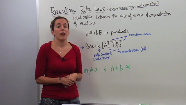 Reaction Rate Laws
