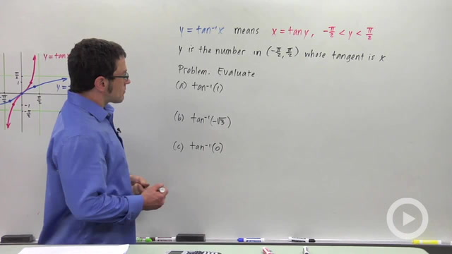 The Inverse Tangent Function - Problem 1