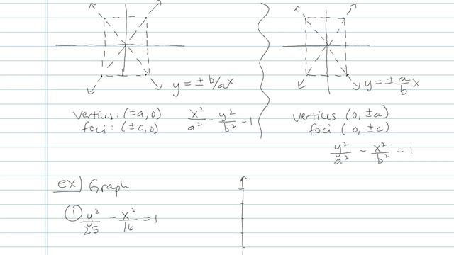 The Hyperbola - Problem 3