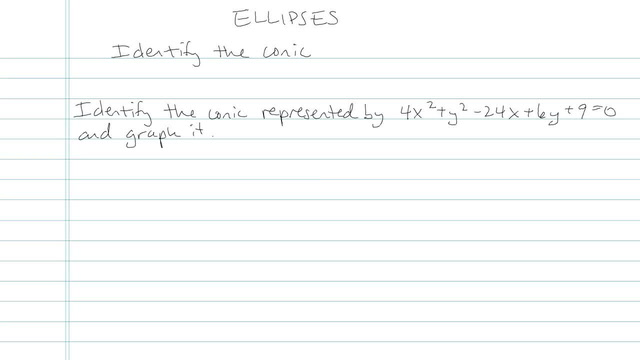 The Ellipse - Problem 17