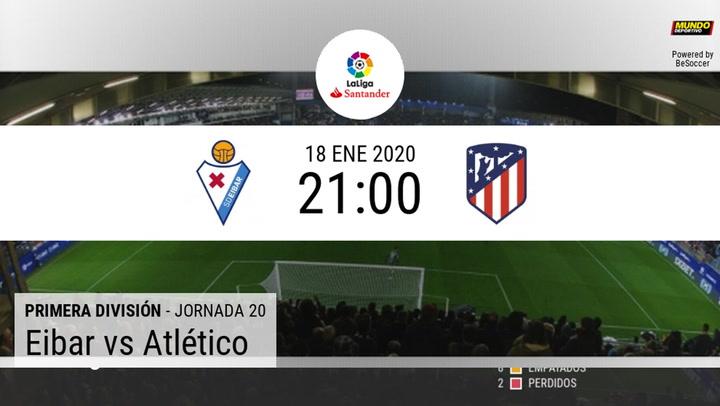 Las estadísticas de la previa del Eibar-Atlético